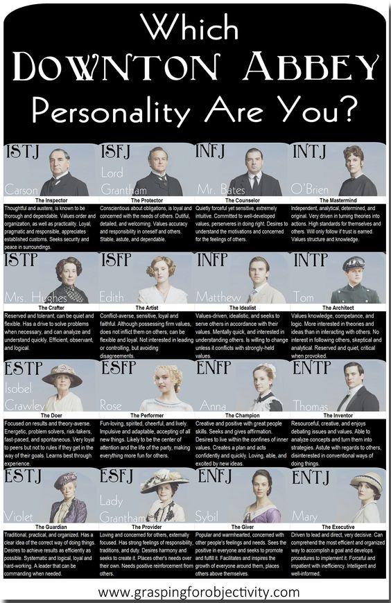 Downton Abbey MBTI Personality Types:: I'm always the villain. Always.