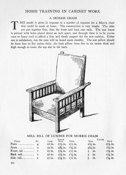 Mission furniture plans for the home pinterest for Craftsman furniture plans