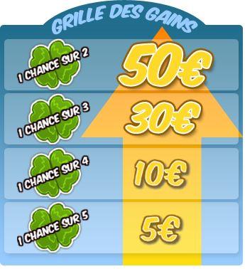 GratteZ.fr, jeux de grattage gratuit pour gagner de l'argent !
