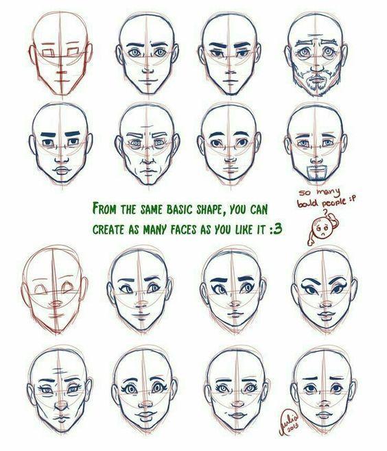 Como Dibujar Caras Y Cabezas De Mujer Y Hombre Facilmente El Como De Las Cosas Como Dibujar Una Cara Dibujos De Caras Como Dibujar