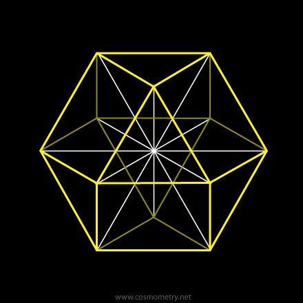 La cosmométrie, fondement géométrique de la physique et de la métaphysique
