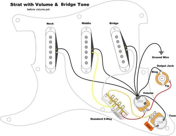 squier guitar wiring diagram squier wiring diagrams collections squier strat wiring diagram nilza net