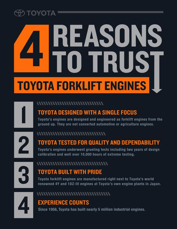 Toyota forklift engines infographic