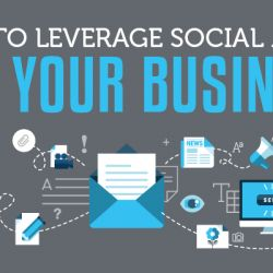 6 Ways to Leverage Social Media for Your Business | Visual.ly - Social Media | Bloglovin'