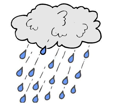 Paling Bagus 14 Sketsa Gambar Awan Hujan Badai Petir Badai Hujan Dan Setelah Awan Semakin Kelabu Akibatnya Titik Titik Air Gambar Awan Wallpaper Alam Gambar