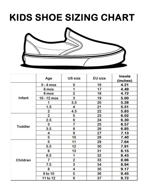 With these size charts you can convert children's and babies' shoe sizes between the US, UK and European size systems. Find adult shoe sizes here Size chart for baby shoes – US, UK and Europe.
