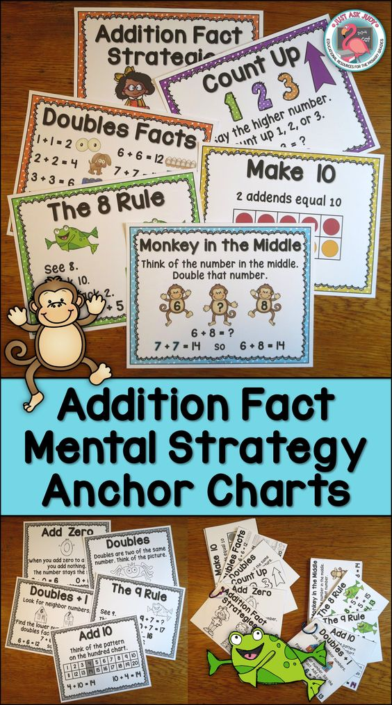 Addition Fact Strategies Anchor Wall Charts Math facts, Hooks and Math