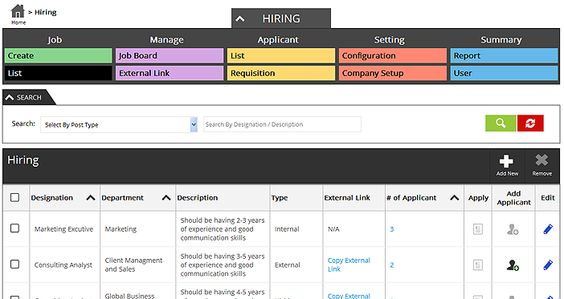 Create impressive organizational charts with Talygens org chart - what is requisition