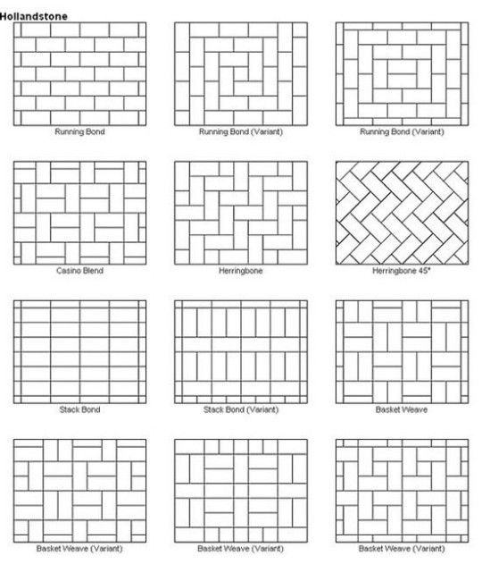 Establishing A Good Pattern With Tile The Perfect Bath Patio