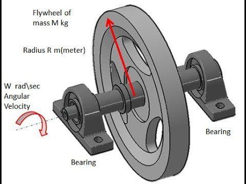Flywheel Free Energy Generator Basic Point Flywheel Generator Without Diesel And Battery Youtube Free Energy Generator Free Energy Free Energy Projects