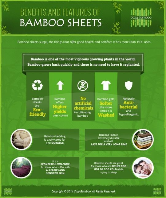 Benefits And Features Of Bamboo Sheets Bamboo Sheets Bamboo