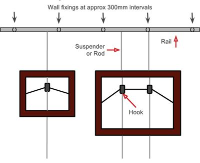 basics most picture hanging systems consist of a rail. Black Bedroom Furniture Sets. Home Design Ideas