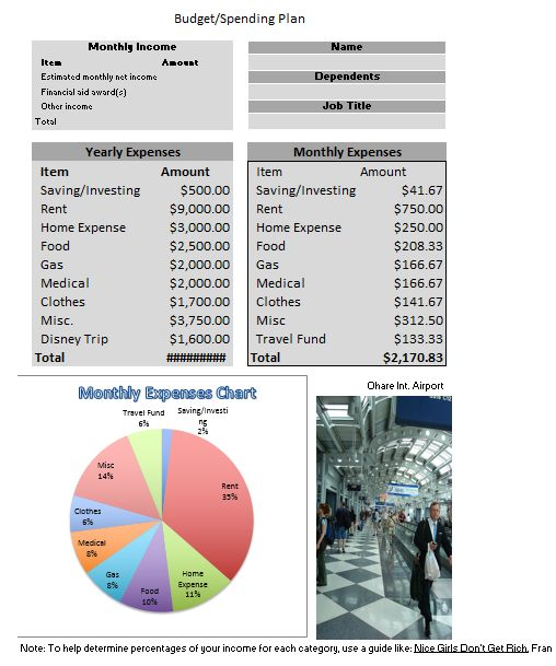 Easy To Use Business Budget Template Official Templates - business agenda small medium enterprises