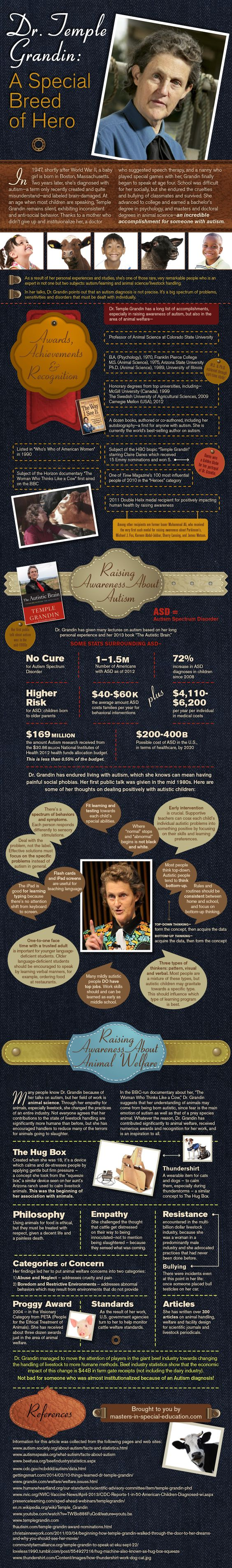 Dr. Temple Grandin: A Special Breed of Hero [Infographic] #Autism
