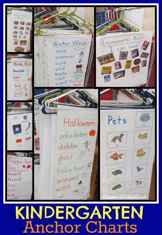 Kindergarten Writing Lines Fresh How to Write A Diagram Best Must Make Kindergarten Anchor Charts