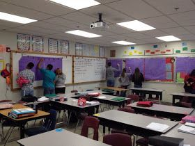 Señora Baxter's Spanish Class: Wall Station Writing