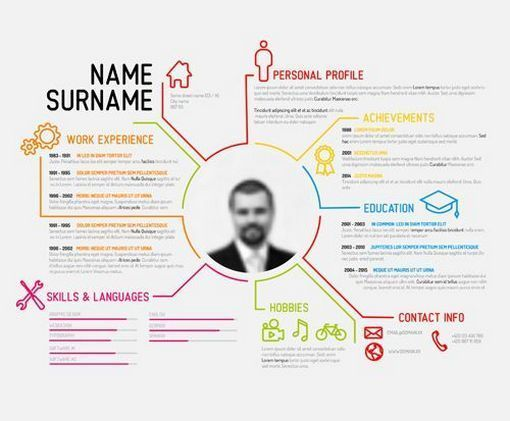 4 Infographic Resume Ideas For Examples Resume Design Template Infographic Resume Creative Resume Templates