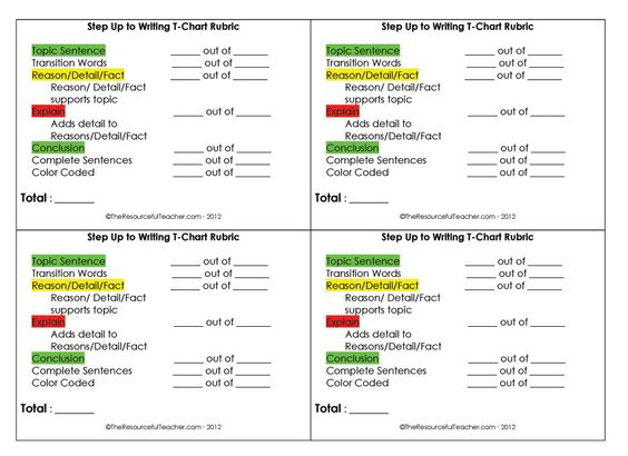 Step up to Writing TChart Rubric Blog Posts – Free T Chart