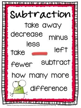 Image result for subtraction poster
