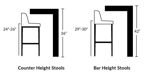 Counter Height Vs Bar Height Counter Height Stools Chairs For