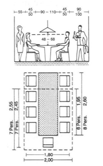 Neufert cocina google keres s ernst pinterest - Dimensiones muebles de cocina ...