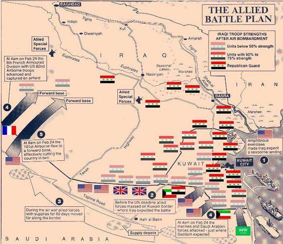 Iraq kuwait war essay