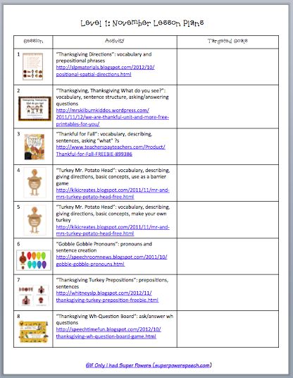 Lesson Plan Template For Speech Therapy Monday Lets Get Organized