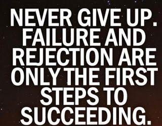 حكم Never Give Up Blog Posts Rejection