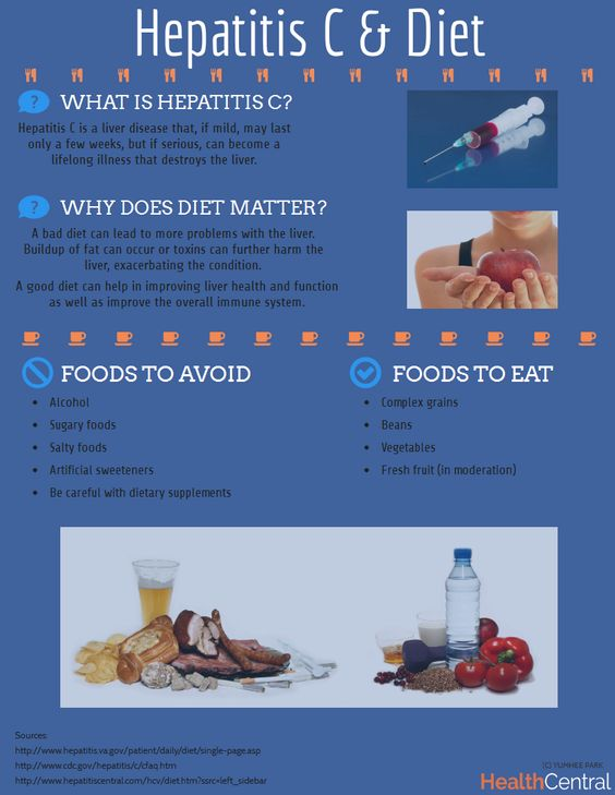Diet for hepatitis C