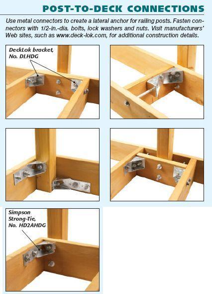 Kartinki Po Zaprosu Deck Rail Post Attachment Deckbuildingtools Building A Deck Deck Design Diy Deck