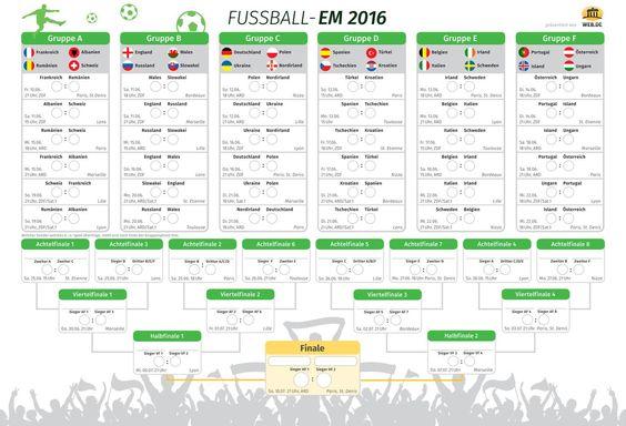 Bild zu Spielplan, EM 2016, Europameisterschaft