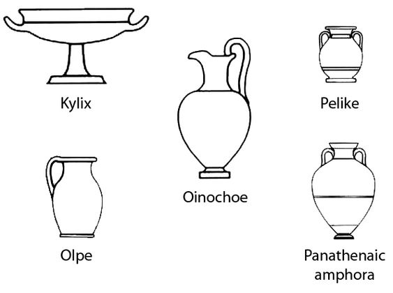 names  shapes and functions of ancient greek objects  a