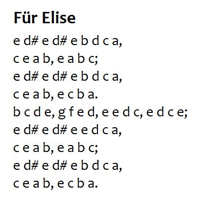 Guitar fur elise guitar tabs : Piano : fur elise piano tabs Fur Elise as well as Fur Elise Piano ...