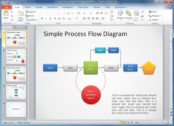 Best Process Flow Diagrams for PowerPoint PowerPoint Tips - process flow diagram template