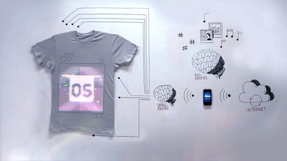 Introducing the world's first wearable, sharable, programmable t-shirt.