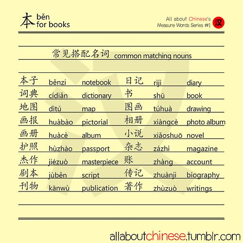 All about Chinese's 量词系列 Measure Words Series #1 本: measure ...