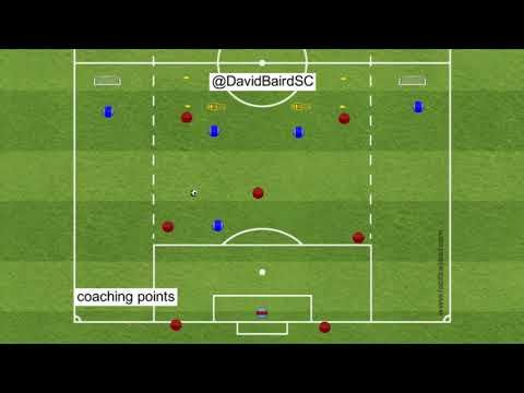7v7 Playing With Width Animation 3 Youtube Soccer Drills Football Training Drills Football Is Life