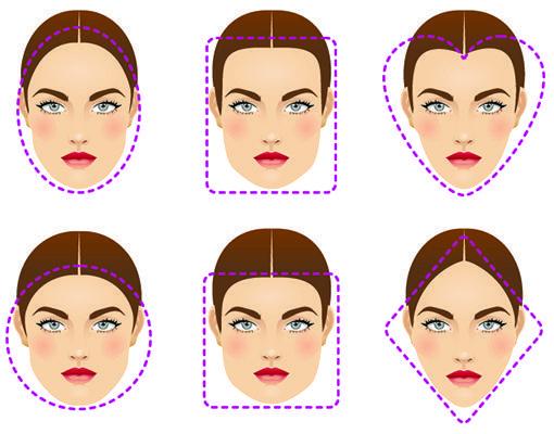 Welche Frisur Passt Zu Mir Der Frisurentest Glamour Frisuren Bob Feines Haar Frisuren Eckiges Gesicht Frisur Gesichtsform