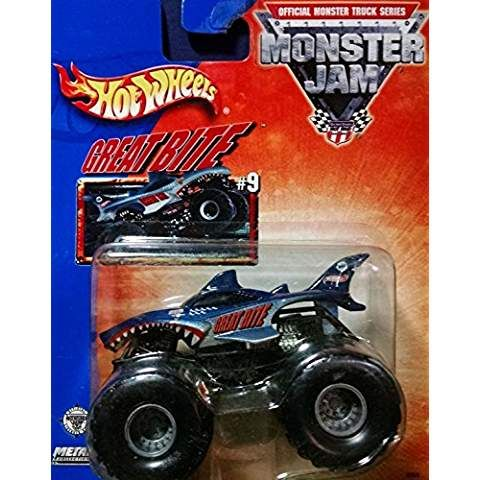 Pin On Hot Wheels Monster Jam Monster Trucks