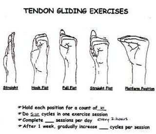 Wow I just did this because my carpel tunnel was hurting and it worked!  Health And Fitness: Finger & Wrist Stretch Exercise