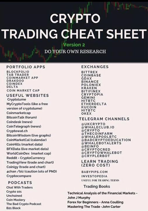 bitcoin trading cheat sheet