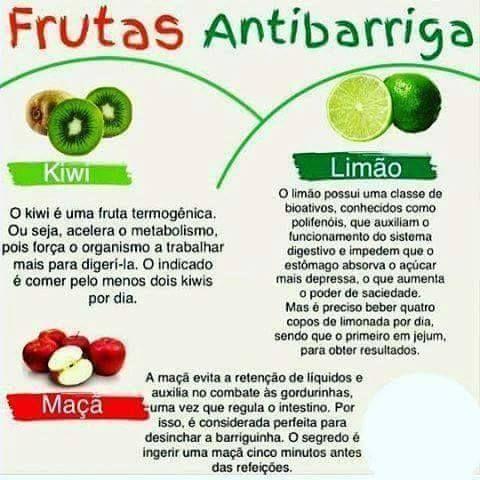 Confira Alguns Frutas Que Te Ajudam A Perder Aquela Barriguinha