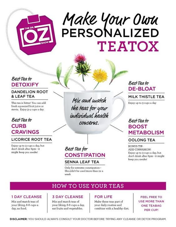 Teatoxing is a popular cleanse that's fueled by expensive, prepackaged products but the good news is that you can get the same benefits when you drink different types of tea on a regular basis.