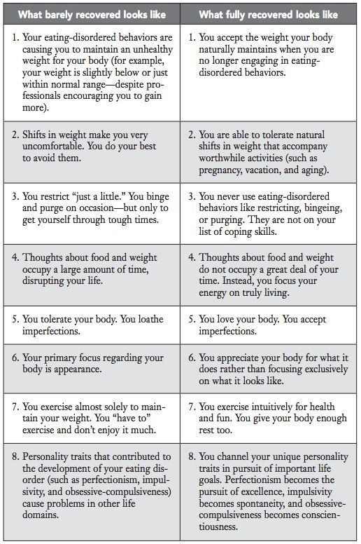 Chart from Almost Anorexic by Jennifer Thomas & Jenni Schafer. Remember: recovery is possible. #edrecovery #eatingdisorders: