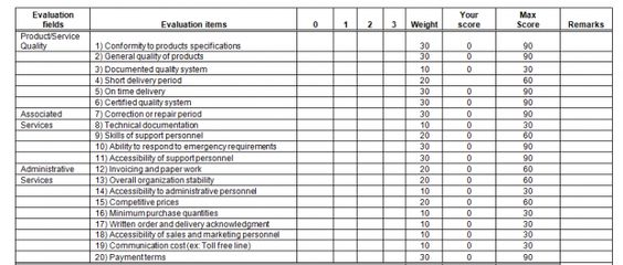 Supplier Evaluation Template For Microsoft Word | Six Sigma