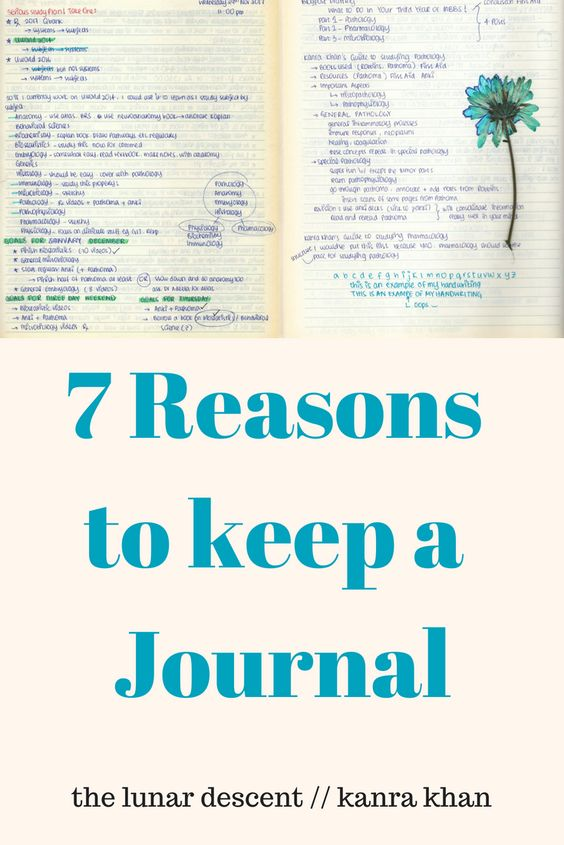 Ever wondered what the whole point of Journaling is? Have you thought about starting a journal yourself? Here's the post you need to read before getting started!  #journaling #selfcare #writing #journalspread #writing #journalwriting #journallove #motivation