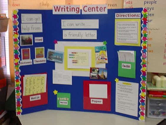 Centers Or Stations Classroom Design Definition ~ Learning stations writing center ideas for
