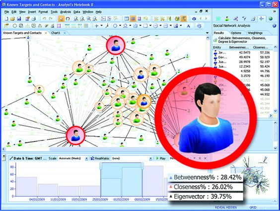 Analyst's Notebook (free version) download for PC