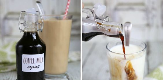 Homemade Coffee Syrup for Coffee Milk