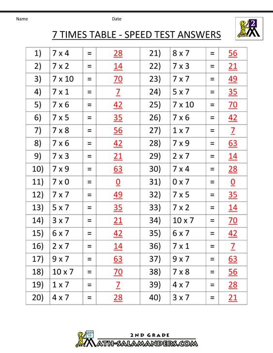 Multiplication printable worksheets 7 times table speed for Times table quiz 6
